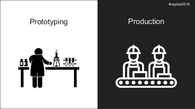 RAPIDS 2018 - Machine Learning in Production - headstart.io  Slide 2