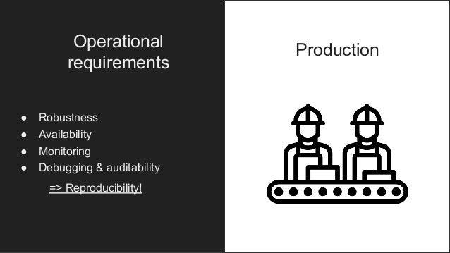 RAPIDS 2018 - Machine Learning in Production - headstart.io  Slide 3