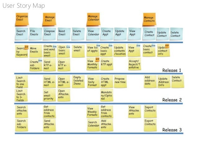 """""""Diagrams are compelling documents that invite engagement by others."""""""