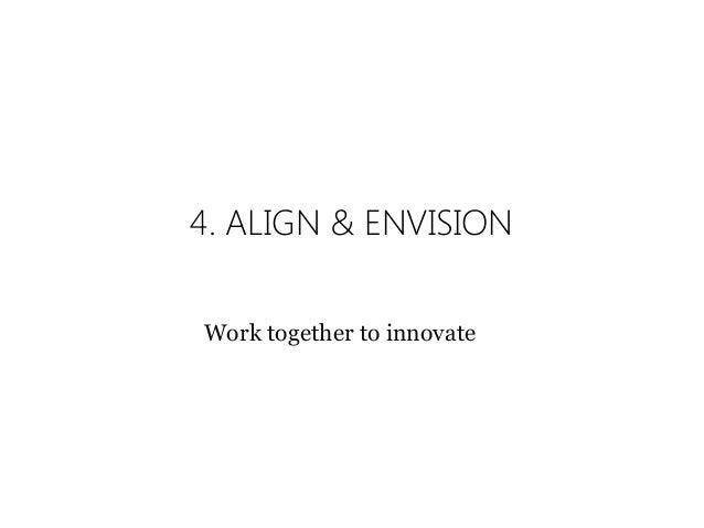 b. ENVISION & EVALUATE