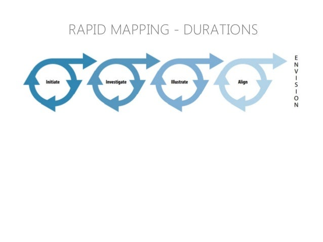 RAPID MAPPING - DURATIONS 0 8 HOURS
