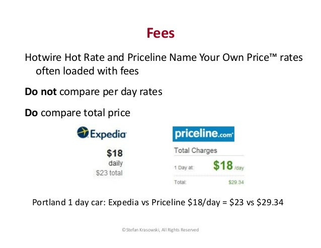 Hotwire Car Rental Name Your Own Price