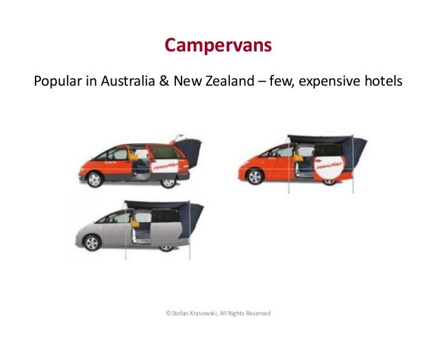 Costco Capital One Car Rental Coverage