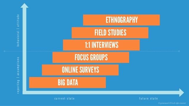 ©gotoresearch 2016 all rights reserved FOCUS GROUPS FIELD STUDIES 1:1 INTERVIEWS ONLINE SURVEYS BIG DATA behavioral attitu...