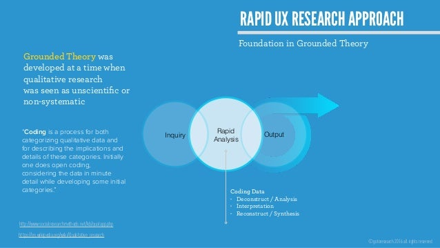 ©gotoresearch 2016 all rights reserved http://www.socialresearchmethods.net/kb/qualapp.php RAPID UX RESEARCH APPROACH http...