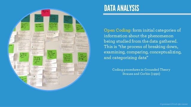 ©gotoresearch 2016 all rights reserved DATA ANALYSIS ! Open Coding: form initial categories of information about the pheno...