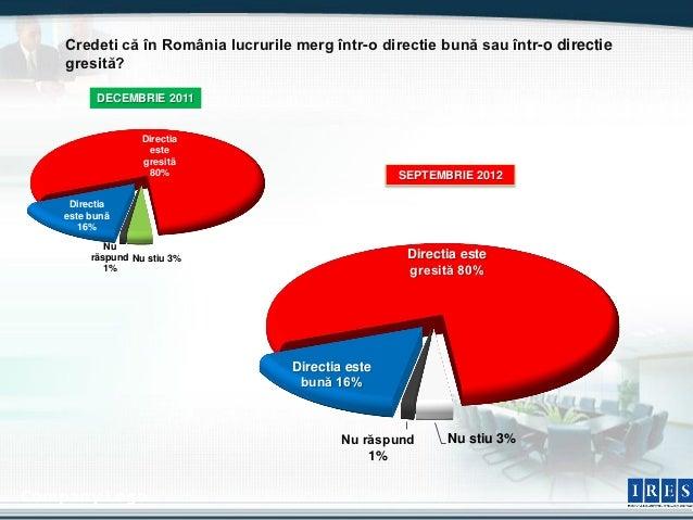 Raport de cercetare   previziuni pentru toamna politică 2012 Slide 3