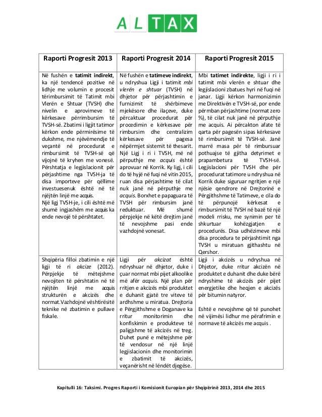 Kapitulli 16: Taksimi. Progres Raporti i Komisionit Europian për Shqipërinë 2013, 2014 dhe 2015 Raporti Progresit 2013 Rap...