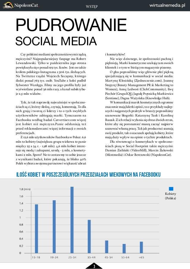 PUDROWANIE  SOCIAL MEDIA  3  Czy polskimi mediami społecznościowymi rządzą  mężczyźni? Najpopularniejszy fanpage ma Robert...