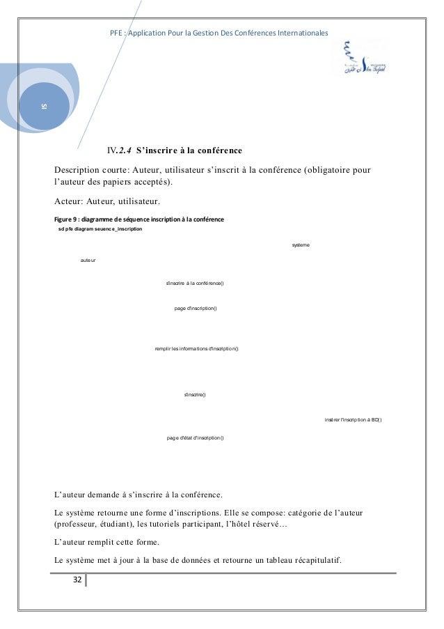 23da37a350 Rapport PFE - B.Sc IT