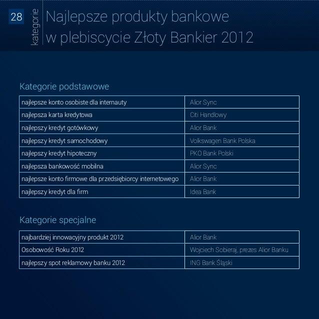 Raport zloty bankier_2012 slideshare - 웹