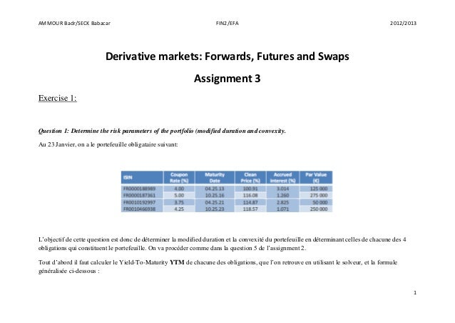 AMMOUR Badr/SECK Babacar FIN2/EFA 2012/20131Derivative markets: Forwards, Futures and SwapsAssignment 3Exercise 1:Question...