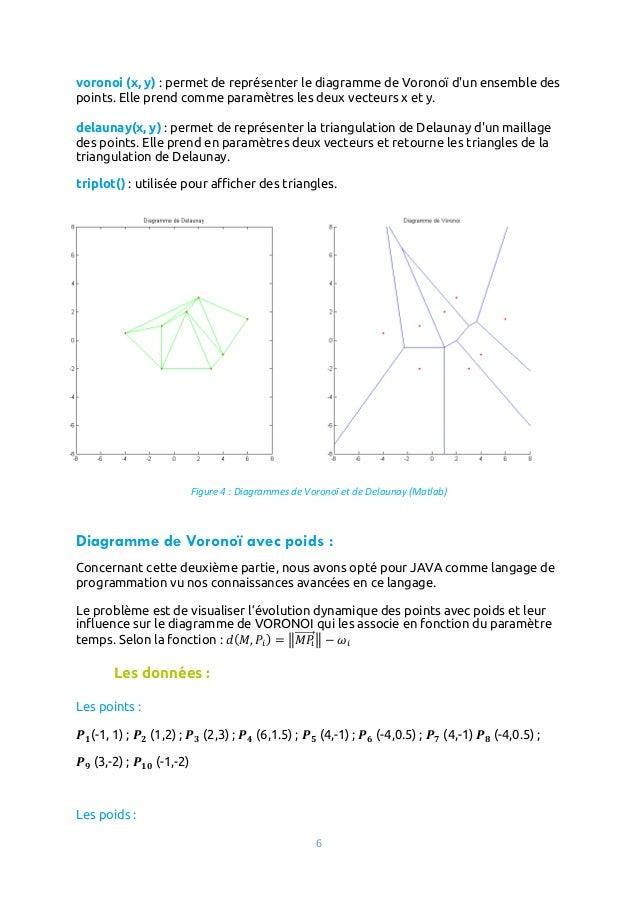 LA TESSELATION DE VORONOÏ : Diagramme de Voronoï à germes