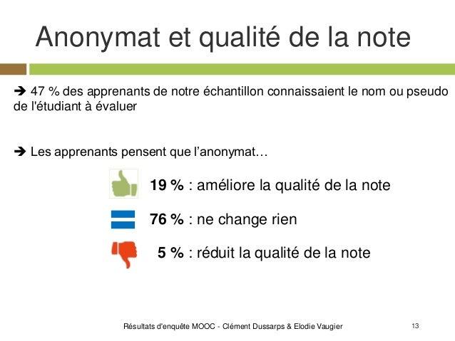 13 Anonymat et qualité de la note Résultats d'enquête MOOC - Clément Dussarps & Elodie Vaugier  47 % des apprenants de no...