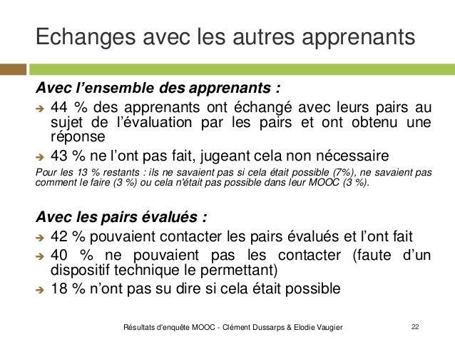 22 Echanges avec les autres apprenants Résultats d'enquête MOOC - Clément Dussarps & Elodie Vaugier Avec l'ensemble des ap...