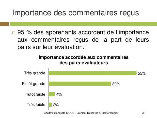 25 Importance des commentaires reçus Résultats d'enquête MOOC - Clément Dussarps & Elodie Vaugier  95 % des apprenants ac...