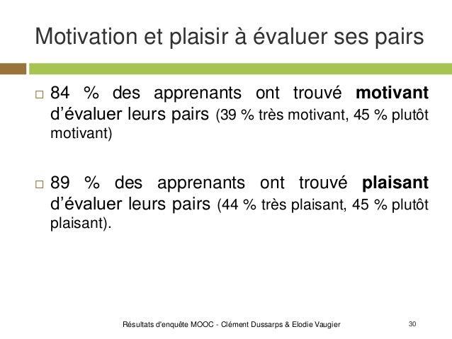 30 Motivation et plaisir à évaluer ses pairs Résultats d'enquête MOOC - Clément Dussarps & Elodie Vaugier  84 % des appre...