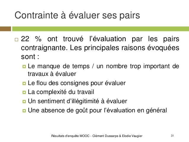 31 Contrainte à évaluer ses pairs Résultats d'enquête MOOC - Clément Dussarps & Elodie Vaugier  22 % ont trouvé l'évaluat...