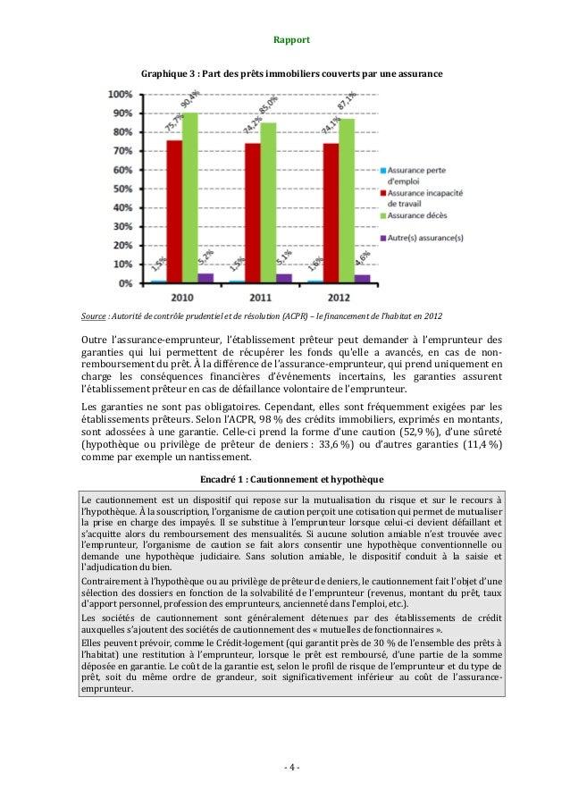 Rapport Graphique 3 : Part des prêts immobiliers couverts par une assurance  Source : Autorité de contrôle prudentiel et d...