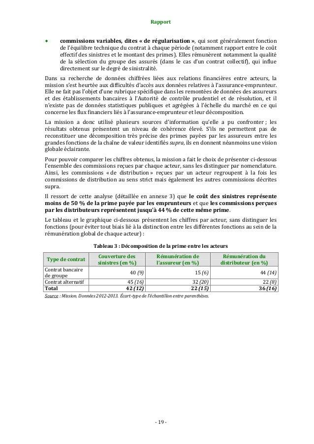 Rapport    commissions variables, dites « de régularisation », qui sont généralement fonction de l'équilibre technique du...