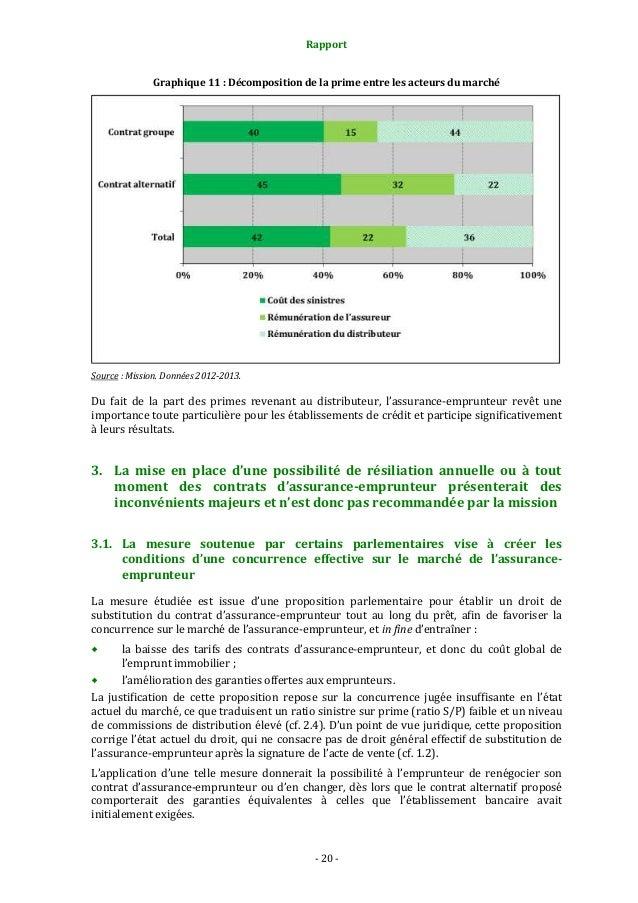 Rapport Graphique 11 : Décomposition de la prime entre les acteurs du marché  Source : Mission. Données 2012-2013.  Du fai...