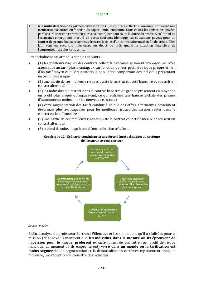Rapport    une mutualisation des primes dans le temps : les contrats collectifs bancaires proposent une tarification cons...