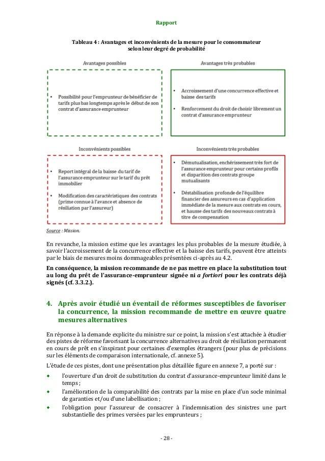 Rapport Tableau 4 : Avantages et inconvénients de la mesure pour le consommateur selon leur degré de probabilité  Source :...