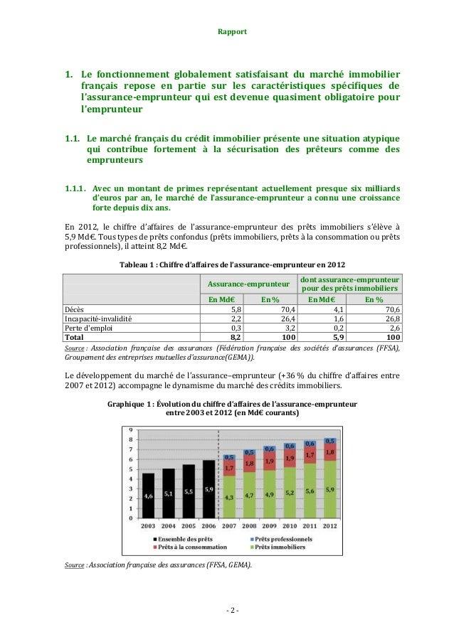 Rapport  1. Le fonctionnement globalement satisfaisant du marché immobilier français repose en partie sur les caractéristi...