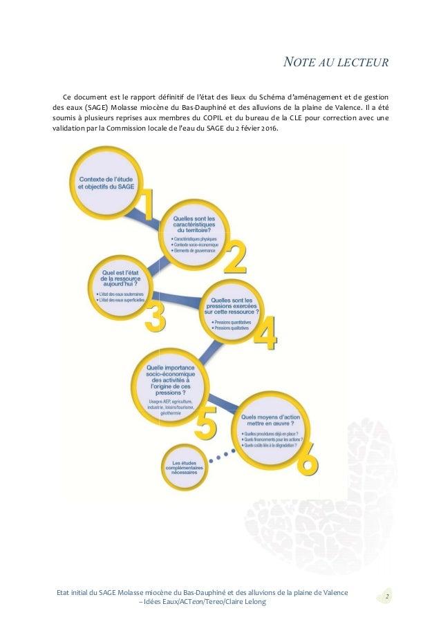 Rapport de l'état initial de l'état des lieux du SAGE Molasse Miocène - Version finale Slide 2