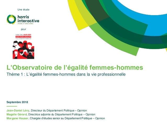 Jean-Daniel Lévy, Directeur du Département Politique – Opinion Magalie Gérard, Directrice adjointe du Département Politiqu...