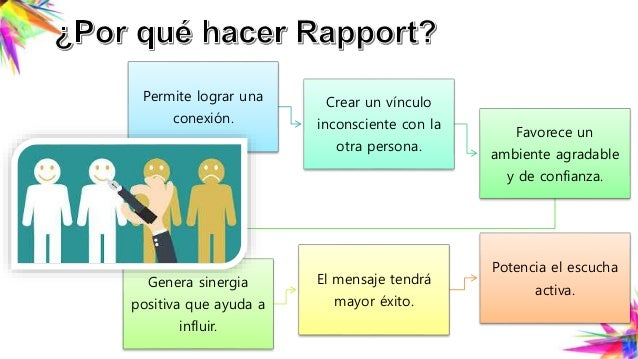 rapport building This lesson will explain what it means to build rapport it will also describe the importance of rapport building with customers and in the workplace.