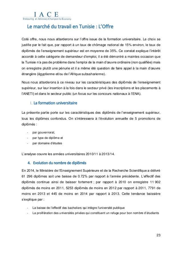 23 Le marché du travail en Tunisie : L'Offre Coté offre, nous nous attarderons sur l'offre issue de la formation universit...