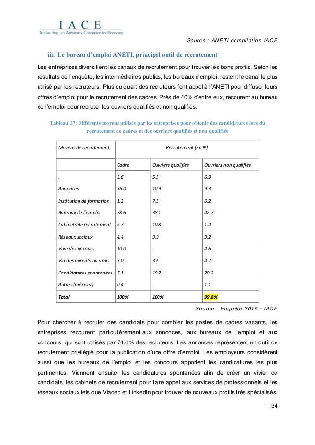 34 Source : ANETI compilation IACE iii. Le bureau d'emploi ANETI, principal outil de recrutement Les entreprises diversifi...
