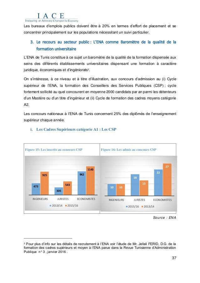 37 Les bureaux d'emplois publics doivent être à 20% en termes d'effort de placement et se concentrer principalement sur le...