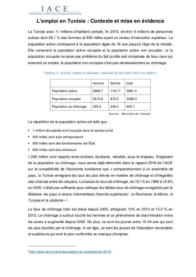 L'emploi en Tunisie : Contexte et mise en évidence La Tunisie avec 11 millions d'habitant compte, fin 2015, environ 4 mill...