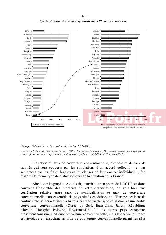 Rapport Perruchot - Financement des syndicats
