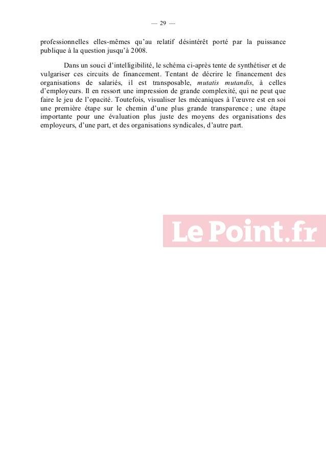 Produits financiers  Publications partenariats…  Cotisations  Ressources propres  OPCA  FONGEFOR  Organismes divers de pro...