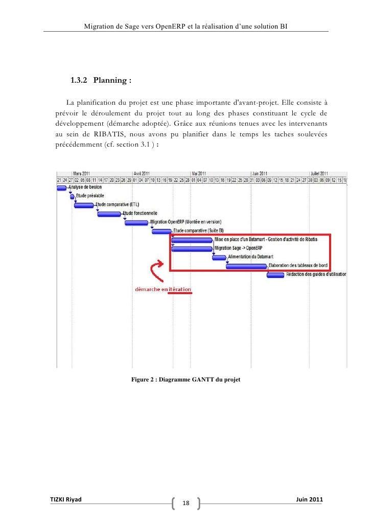 """Migration de Sage vers OpenERP et la réalisation d""""une solution BI       1.3.2 Planning :    La planification du projet es..."""