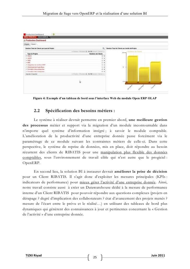 """Migration de Sage vers OpenERP et la réalisation d""""une solution BI      Figure 4: Exemple d'un tableau de bord sous l'inte..."""