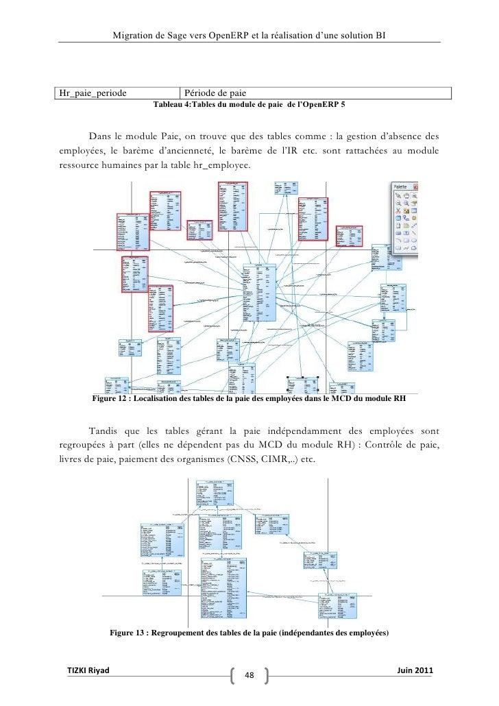 """Migration de Sage vers OpenERP et la réalisation d""""une solution BIHr_paie_periode                    Période de paie      ..."""