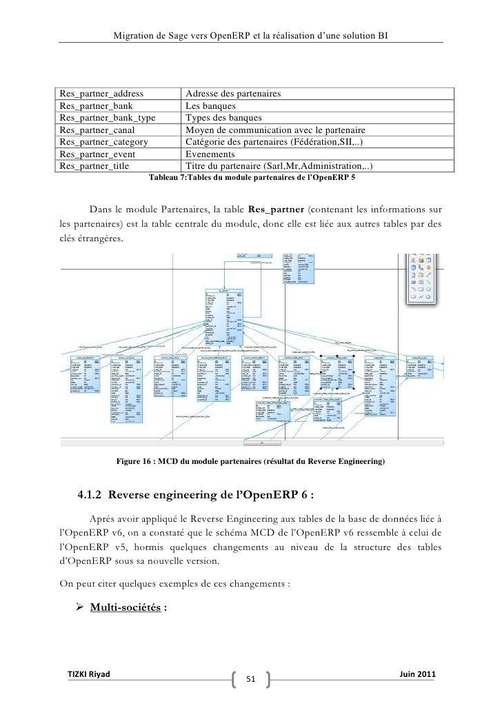 """Migration de Sage vers OpenERP et la réalisation d""""une solution BIRes_partner_address              Adresse des partenaires..."""