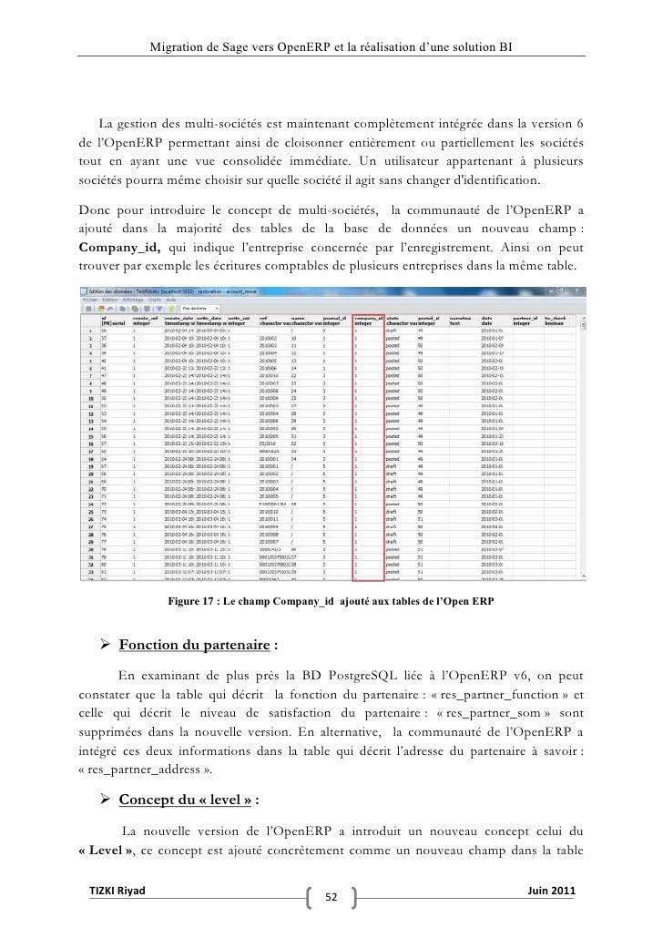 """Migration de Sage vers OpenERP et la réalisation d""""une solution BI   La gestion des multi-sociétés est maintenant complète..."""