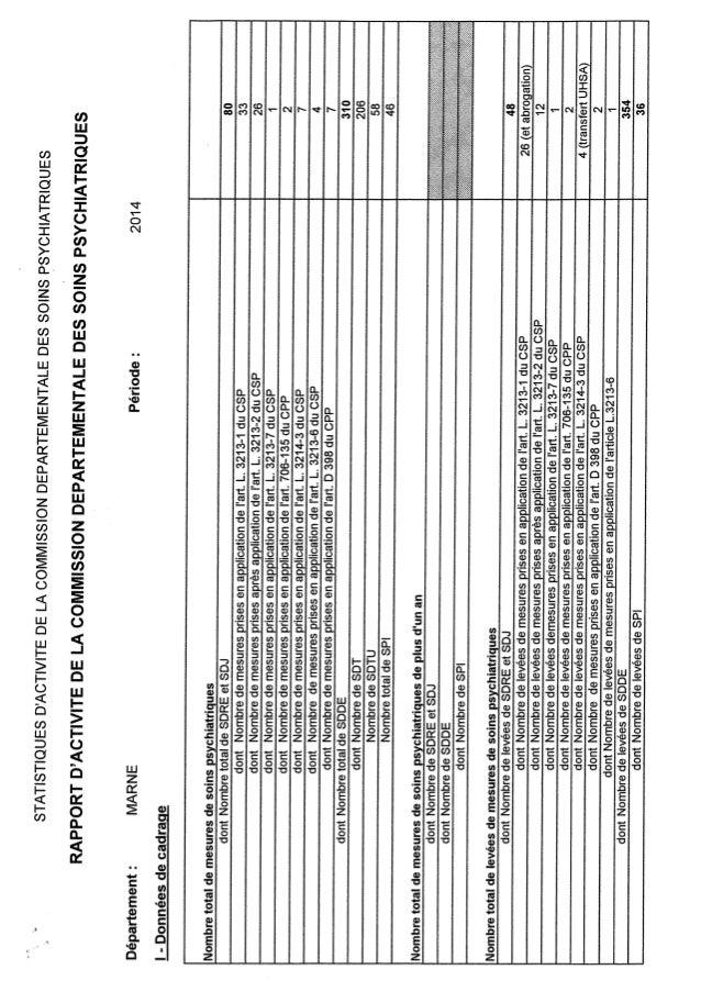 Rapport 2014 cdsp de la marne