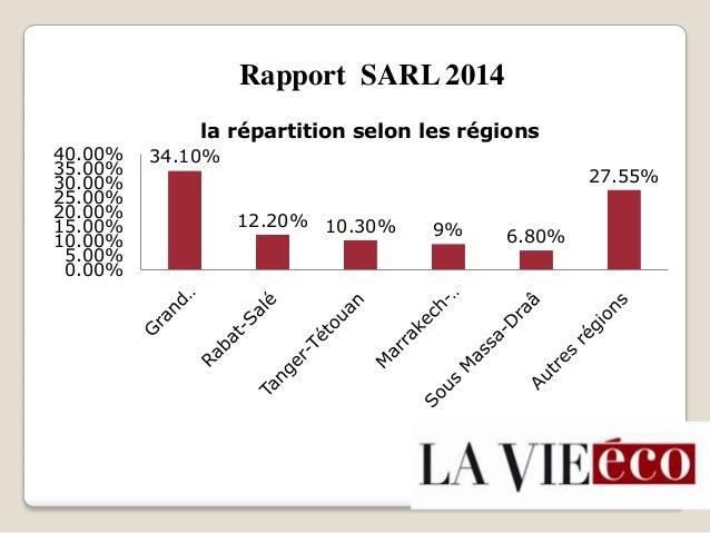 Rapport 2014 sarlfort ralentissement-du-rythme-des-creations-d-entreprises-en-2013 Slide 3