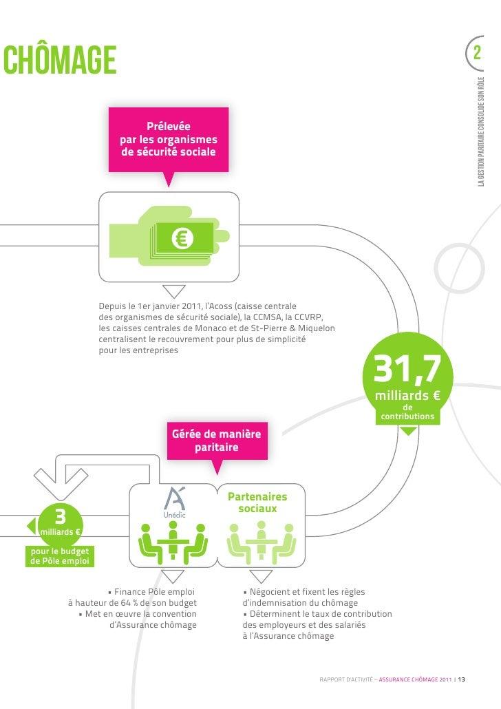 l u0026 39 assurance ch u00f4mage en 2011   rapport d u0026 39 activit u00e9