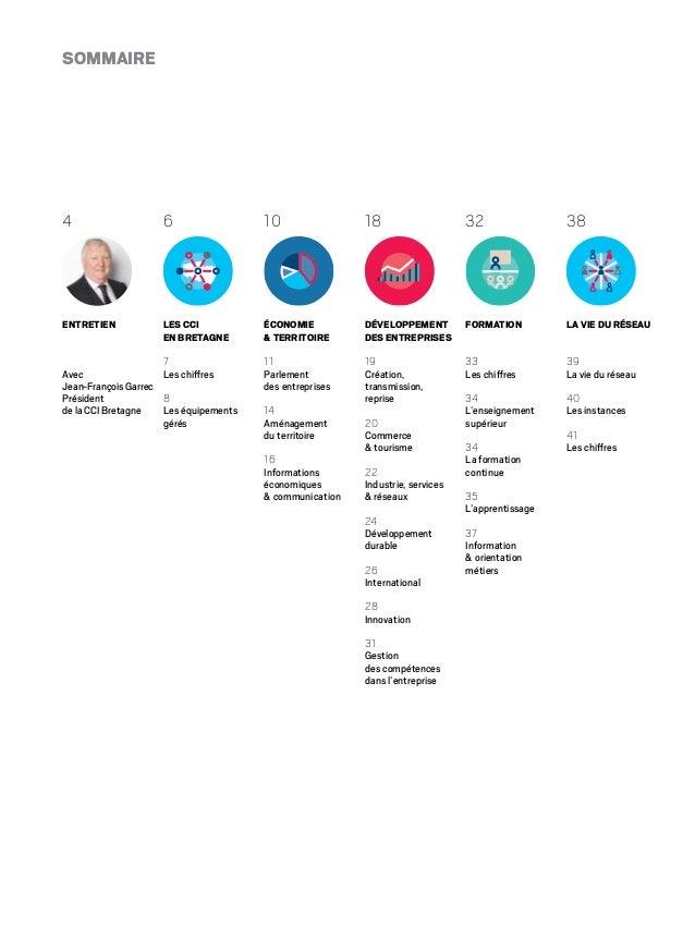 Rapport d'activite CCI Bretagne 2015