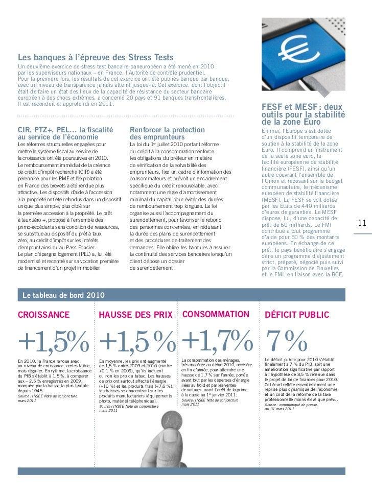 Les banques à l'épreuve des stress testsUn deuxième exercice de stress test bancaire paneuropéen a été mené en 2010par les...