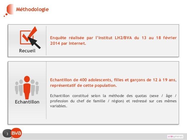 3 Enquête réalisée par l'Institut LH2/BVA du 13 au 18 février 2014 par Internet. Recueil Echantillon de 400 adolescents, f...