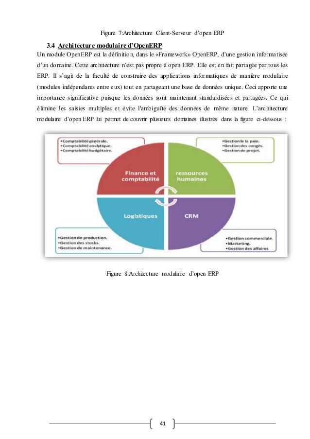 Rapport de pfe format doc 2013 for Architecture modulaire definition
