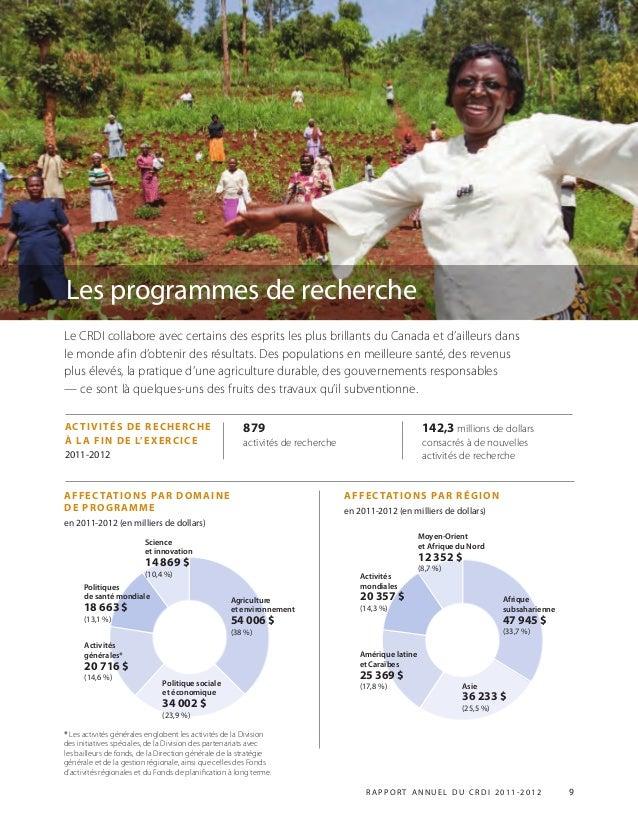 PANOS Politique sociale et économique 34 002 $ (23,9 %) Activités générales* 20 716 $ (14,6 %) Agriculture et environnemen...